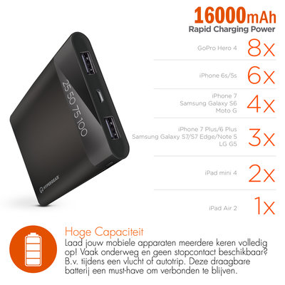 HyperGear 16000 mAh universele dubbele USB-led Power Bank